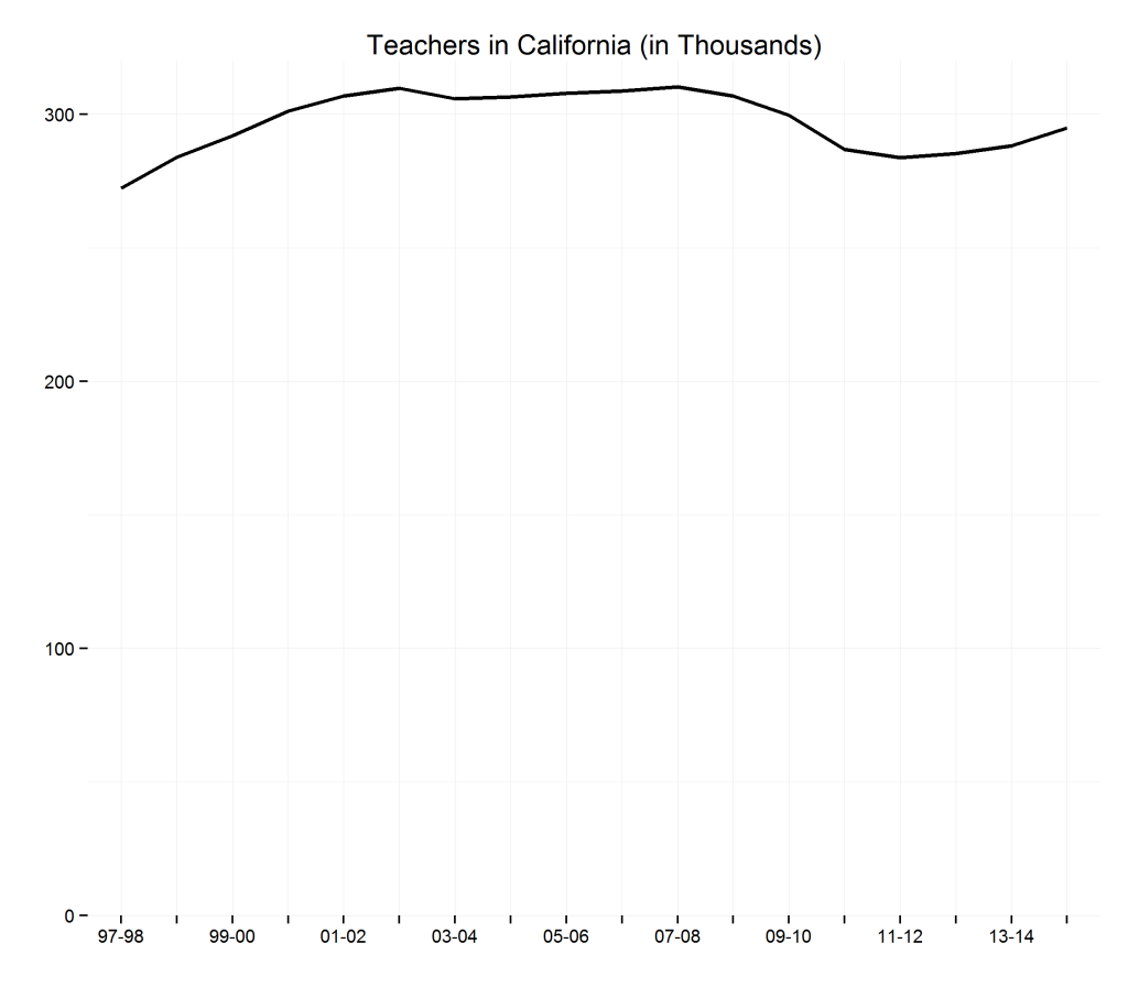 teachersinca